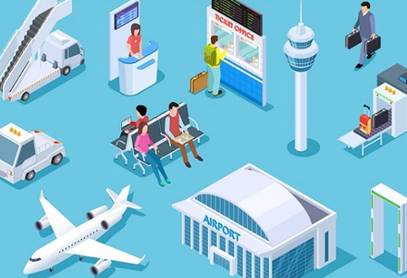 The Utilization of Blockchain in Aviation