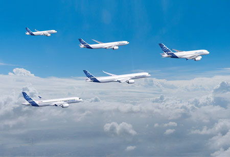Airbus; Leading European Innovation in Aerospace