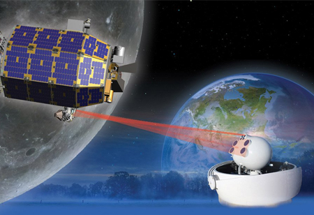 Space Micro Awarded USD 3 Million Contract for Laser Communications Terminal